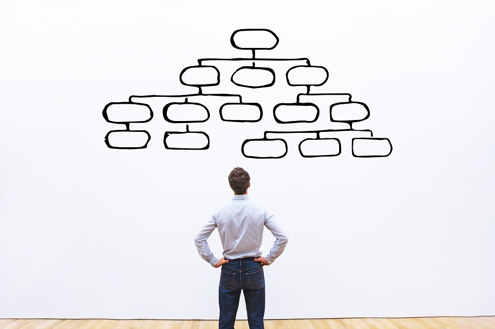 Man standing in front of organization design